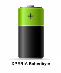 Xperia Z1 Compact - Batteribyte
